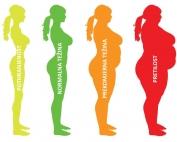 Izračunajte svoj BMI